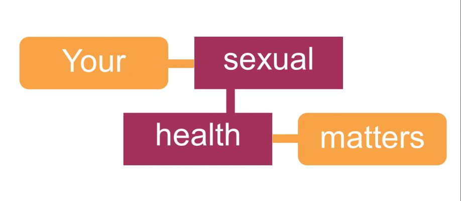 Sexual health and the Black community Cover Image